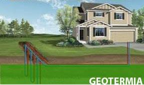 geotermico case in legno