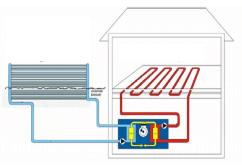 impianto geotermico a recinto o palizzata
