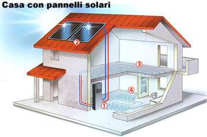 riscaldamento a pavimento pannelli solari
