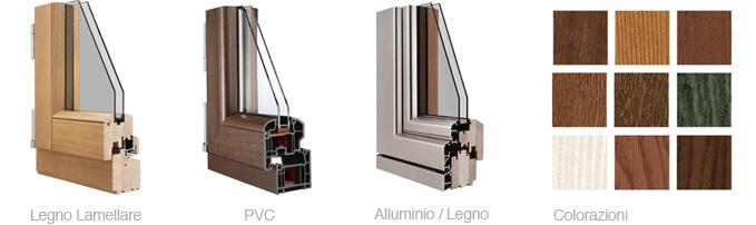 infissi doppio e triplo vetro case in legno