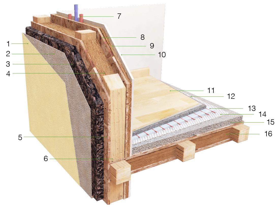 solaio interpiano case in legno