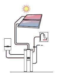 funzionamento impianto soalre termico
